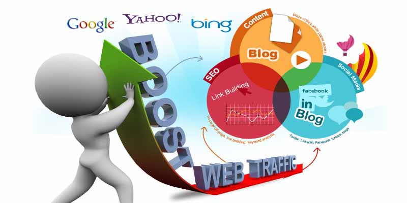 seo company  hyderabad, seo company in  hyderabad,Search Engine Optimization  agency  hyderabad,seo company.